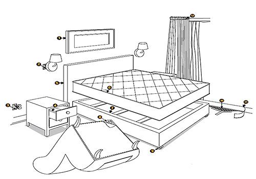 Imaginea arată locurile în care ar trebui să căutați găluci în apartament