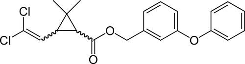 وغالبا ما تدرج المبيدات الحشرية بيرميثرين أيضا في قنابل دخان الحشرات.