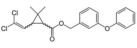 Για οικιακή χρήση μόνο τα πούλια με περμεθρίνη πρέπει να επιλέγονται ως το δραστικό συστατικό.